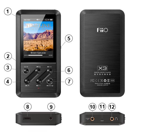 Схема элементов FiiO X3: