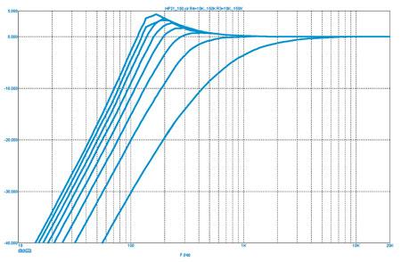 Схема фильтра НЧ похожа на зеркальное отображение фильтра ВЧ: в обратной связи стоит конденсатор, а в горизонтальной.