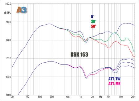 Hertz hsk 163 логика высоких энергий журнал автозвук ноябрь